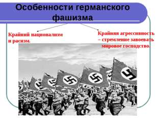 Особенности германского фашизма Крайняя агрессивность – стремление завоевать