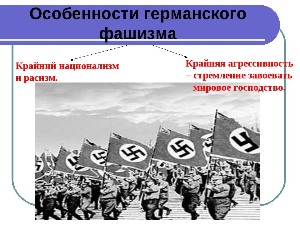 Особенности германского фашизма Крайняя агрессивность – стремление завоевать...