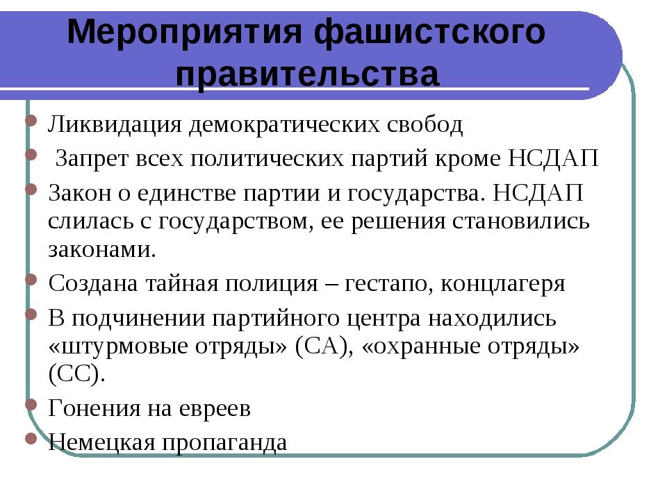 Мероприятия фашистского правительства Ликвидация демократических свобод Запре...