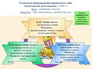 Усложненные задания к тексту учебника Написание опорного конспекта. Составле