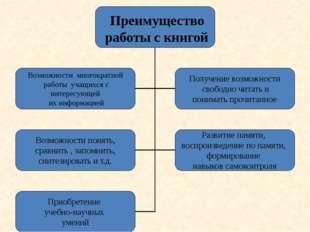 Диалогическое взаимодействие с учащимися в процессе преподавания модуля «Осно