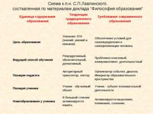 Основные этапы урока Ориентация содержания структуры учебника и всех компонен
