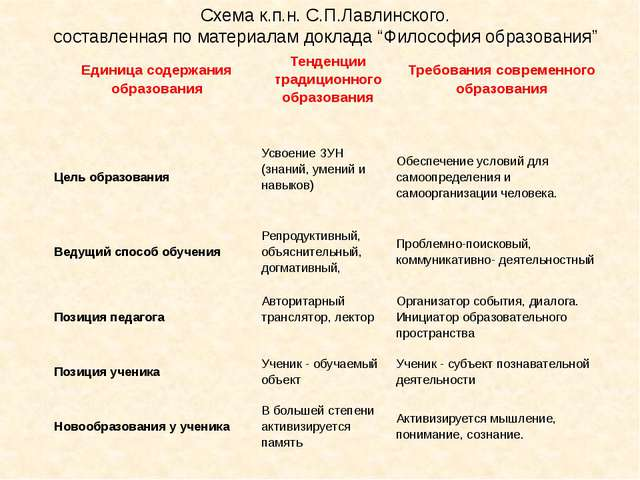 Основные этапы урока Ориентация содержания структуры учебника и всех компонен...