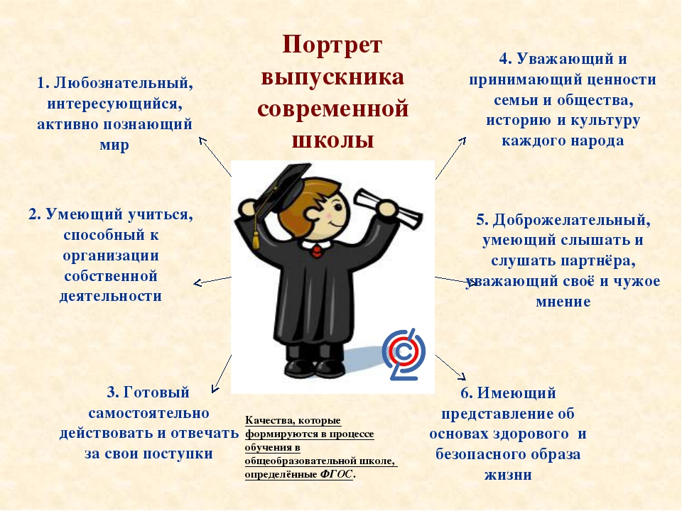 Дидактические принципы 1. Принцип деятельности. 2. Принцип целостного предста...