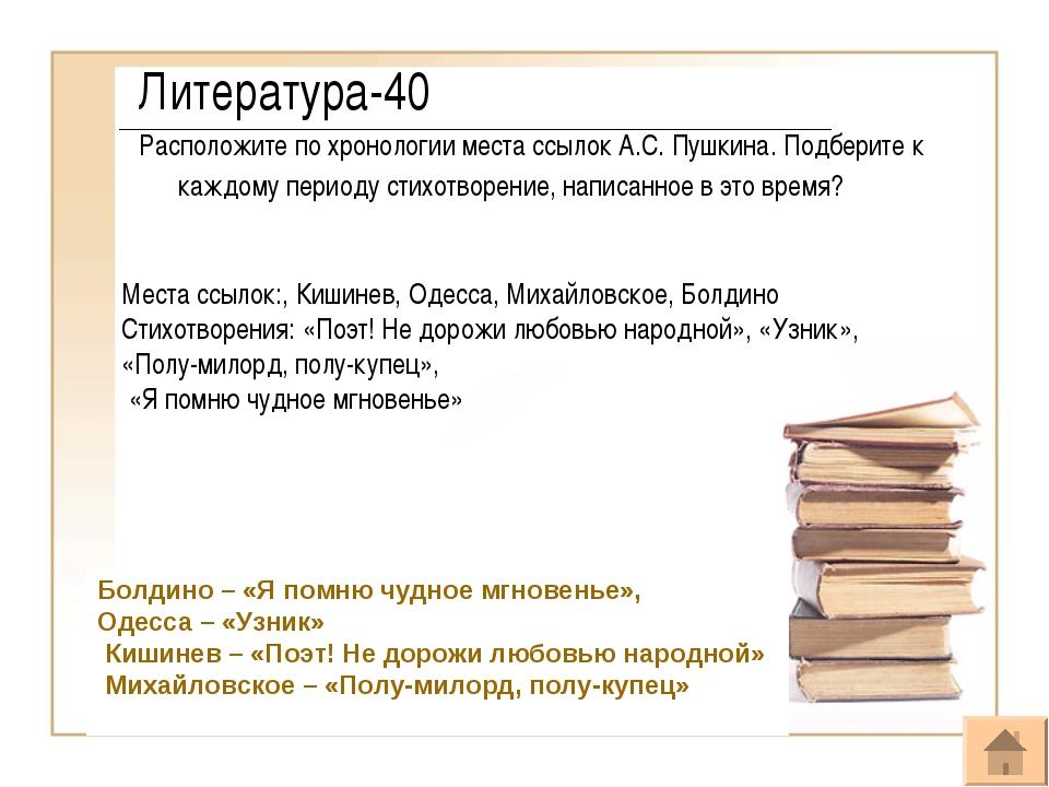 Литература-40 Расположите по хронологии места ссылок А.С. Пушкина. Подберите...