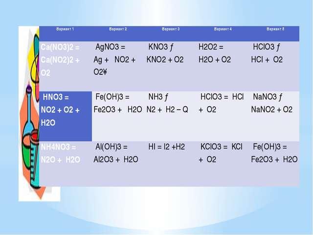 Вариант 1 Вариант 2 Вариант 3 Вариант 4 Вариант 5 Ca(NO3)2=Ca(NO2)2+ O2 ...