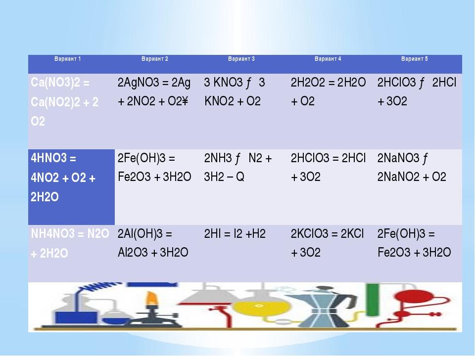 Вариант 1 Вариант 2 Вариант 3 Вариант 4 Вариант 5 Ca(NO3)2= Ca(NO2)2+ 2 O2...