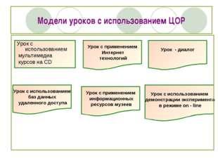 Модели уроков с использованием ЦОР Урок с использованием мультимедиа курсов н