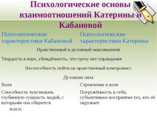 * Психологические основы взаимоотношений Катерины и Кабановой Психологические