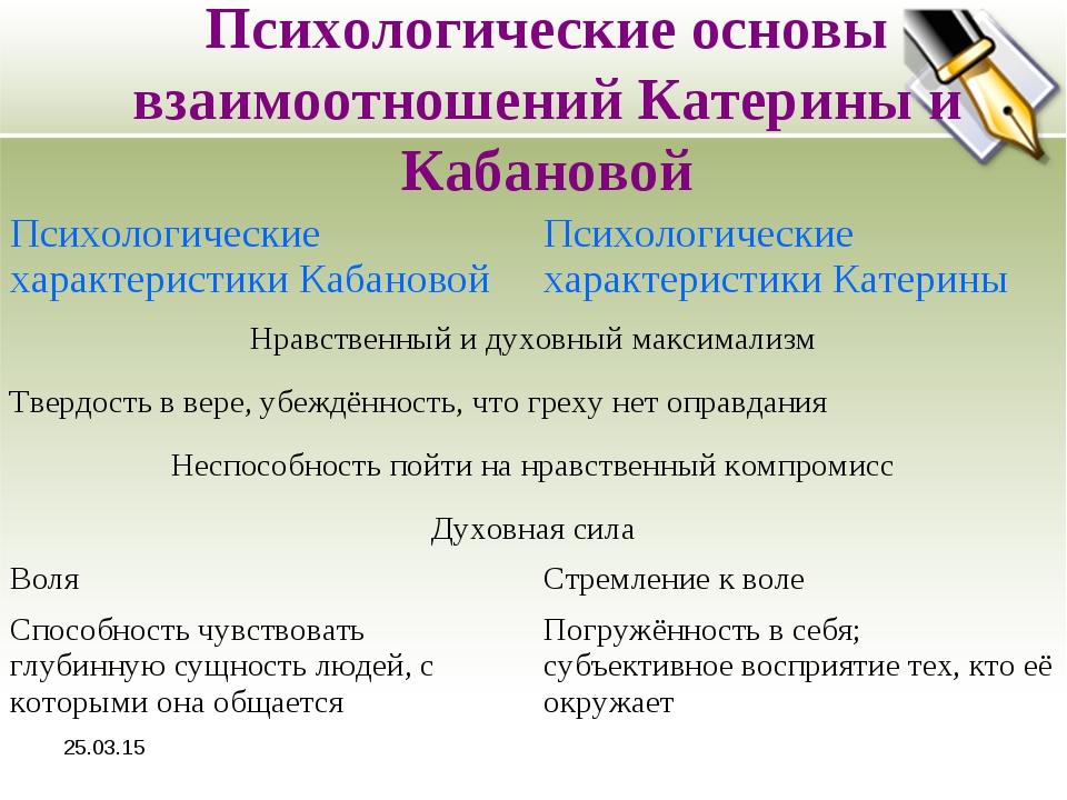 * Психологические основы взаимоотношений Катерины и Кабановой Психологические...