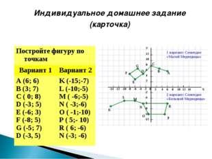 Индивидуальное домашнее задание (карточка) Постройте фигуру по точкам Вариан