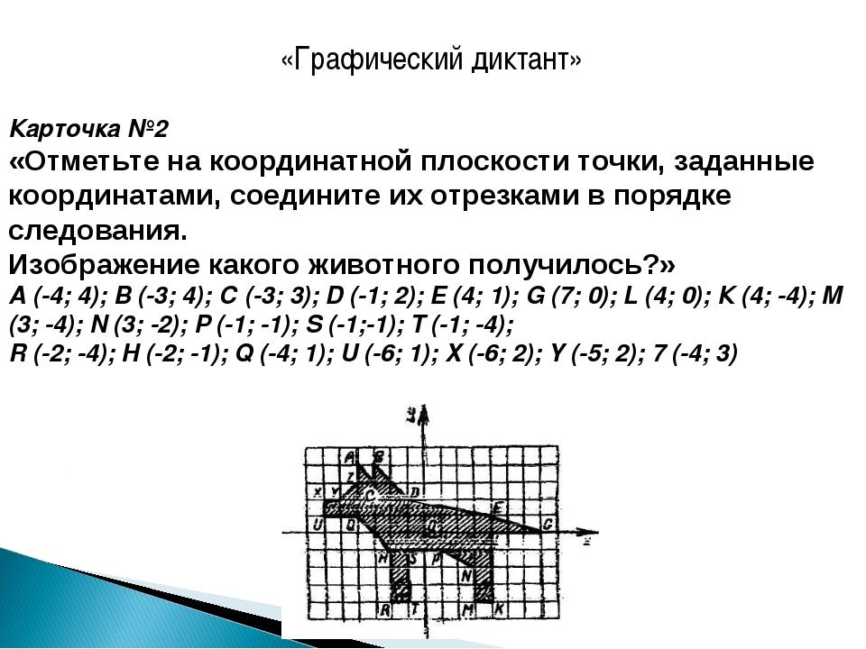 «Графический диктант» Карточка №2 «Отметьте на координатной плоскости точки,...