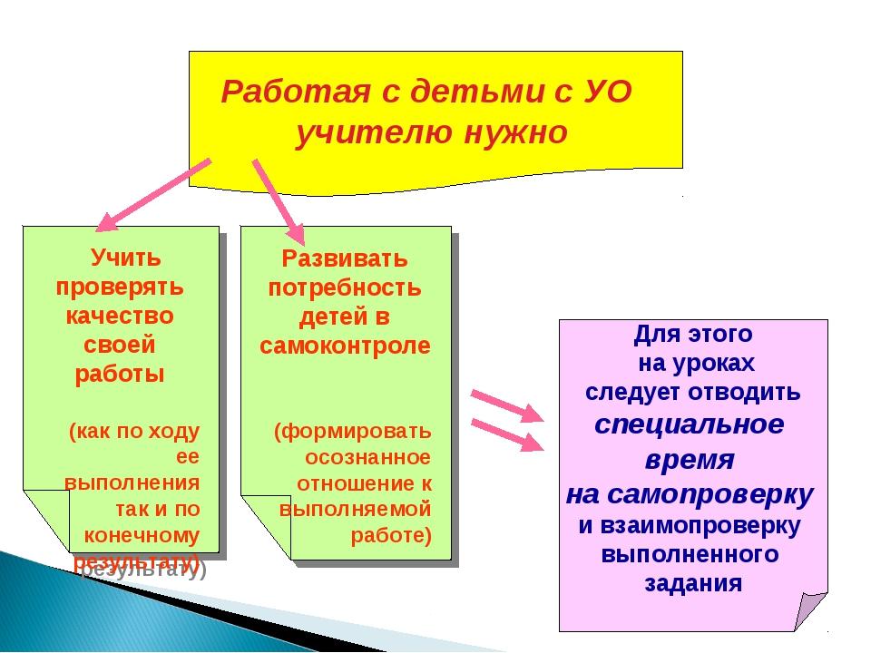 Учить проверять качество своей работы (как по ходу ее выполнения так и по ко...