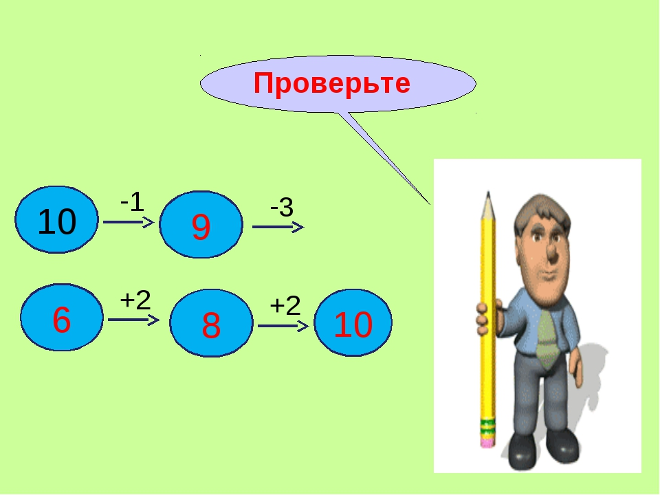 Проверьте 10 1 9 3 6 +2 8 +2 10