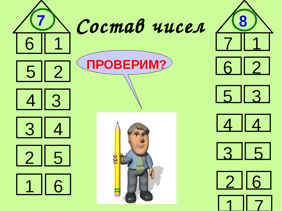 Состав чисел ПРОВЕРИМ? 7 8 6 1 5 2 4 3 3 4 2 5 1 6 2 1 1 2 3 3 4 4 5 5 6 6 7 7