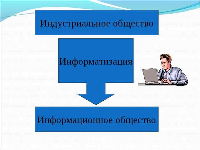 Индустриальное общество Информационное общество Информатизация