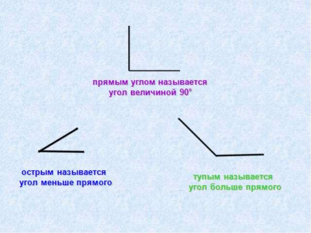 Прямоугольные- это треугольники, у которых есть прямой угол Виды треугольник...