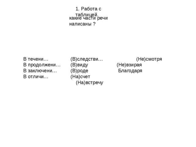 1. Работа с таблицей. какие части речи написаны ? В течени… (В)следстви… (Н...