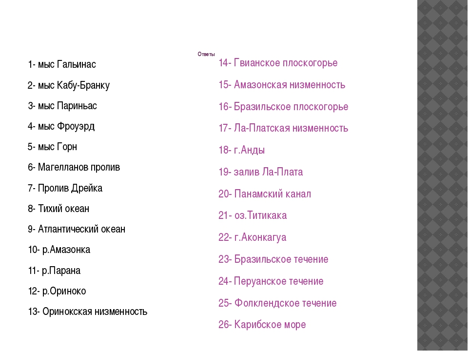 Ответы 1- мыс Гальинас 2- мыс Кабу-Бранку 3- мыс Париньас 4- мыс Фроуэрд 5-...