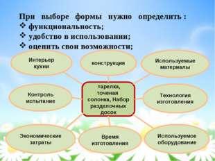 При выборе формы нужно определить : функциональность; удобство в использовани