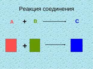 Реакция соединения + А + В С
