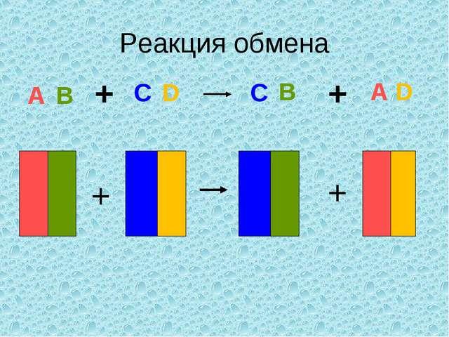 Реакция обмена + + А В + C D C B + A D