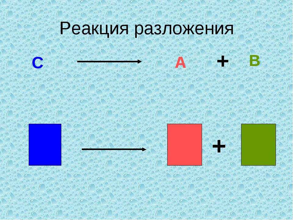 Реакция разложения + С А + В