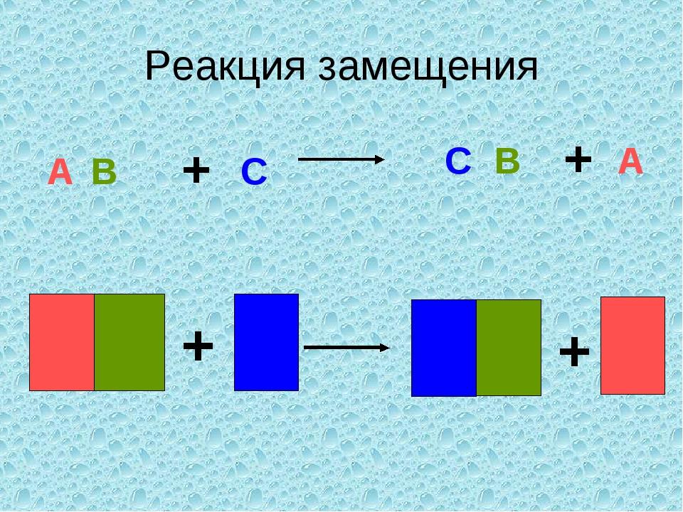 Реакция замещения + + А В + С С + В А