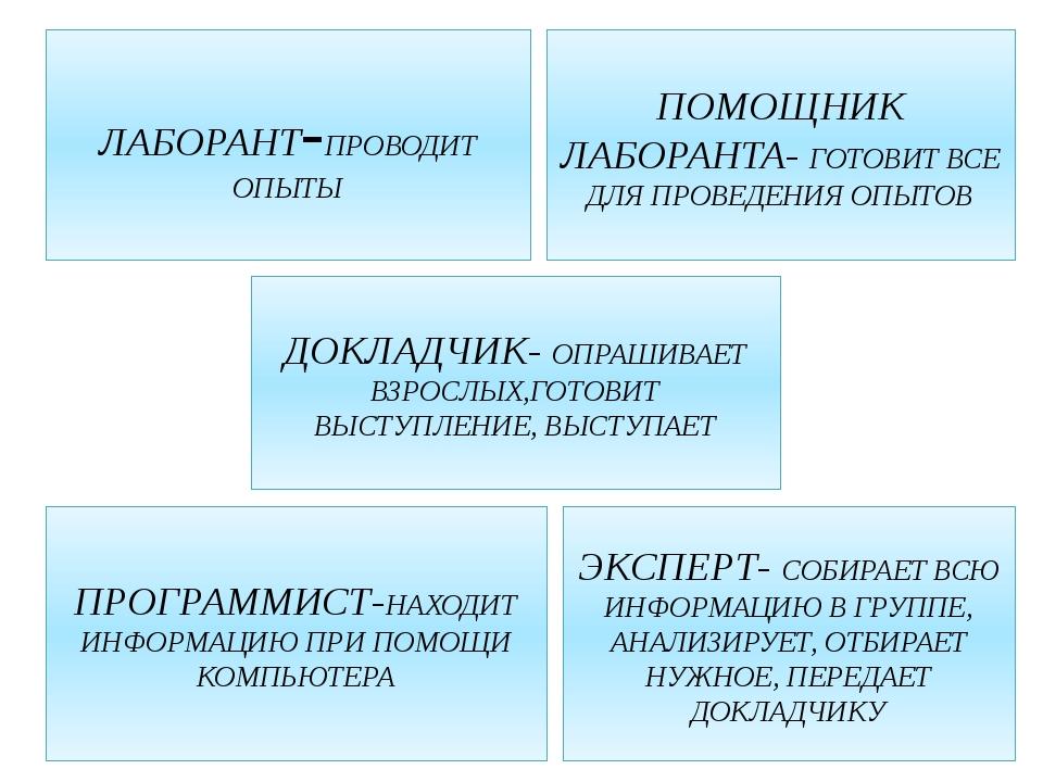 ЛАБОРАНТ-ПРОВОДИТ ОПЫТЫ ПОМОЩНИК ЛАБОРАНТА- ГОТОВИТ ВСЕ ДЛЯ ПРОВЕДЕНИЯ ОПЫТОВ...