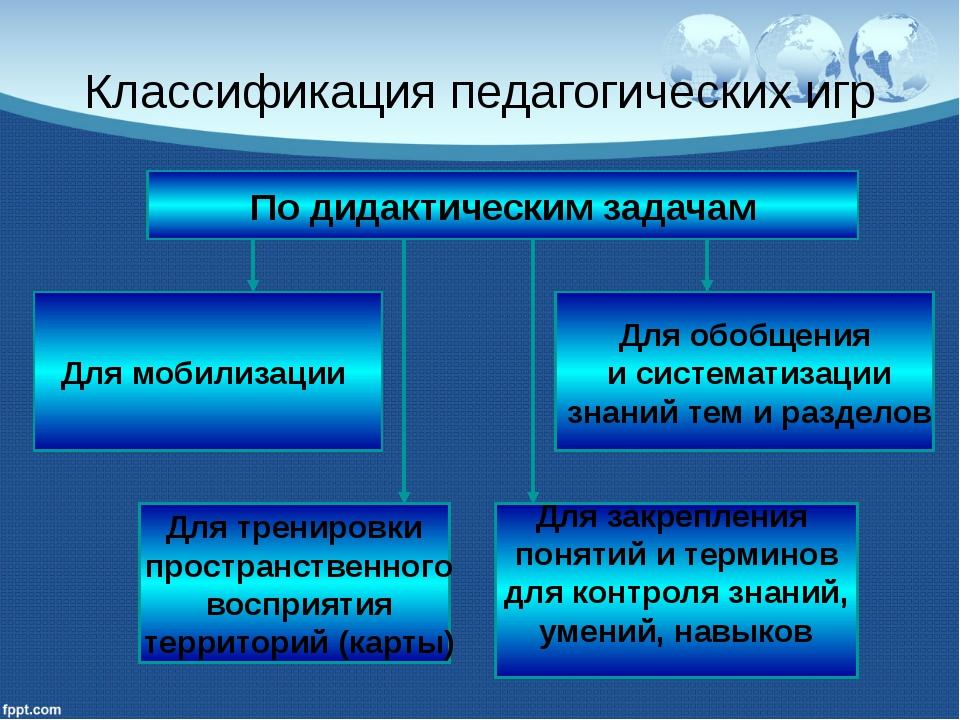 Классификация педагогических игр По дидактическим задачам Для закрепления пон...