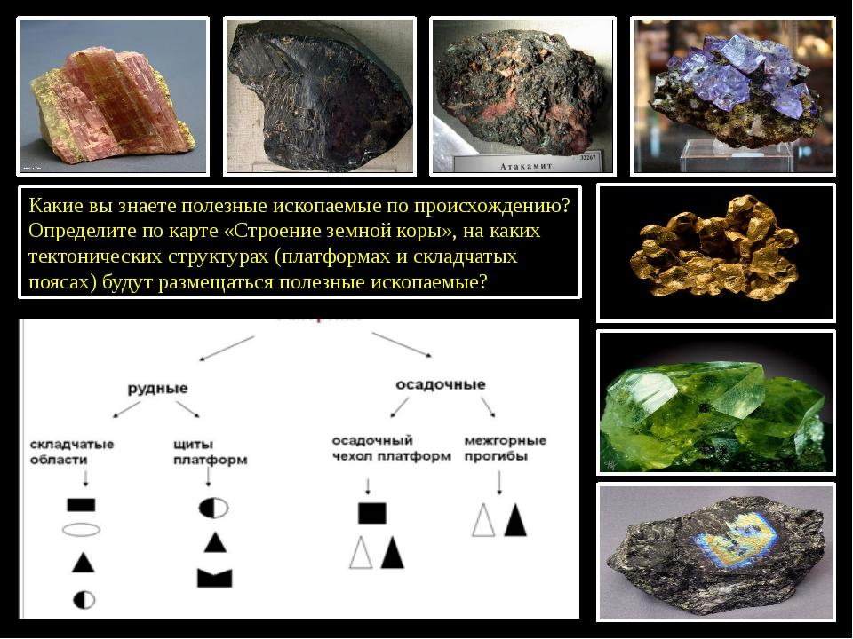 Какие вы знаете полезные ископаемые по происхождению? Определите по карте «С...