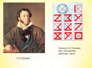 Гіпотеза О.С.Пушкіна Про походження арабських чисел О.С.Пушкін