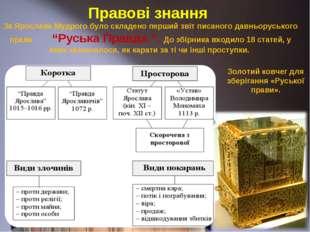Правові знання Золотий ковчег для зберігання «Руської прави». За Ярослава Муд