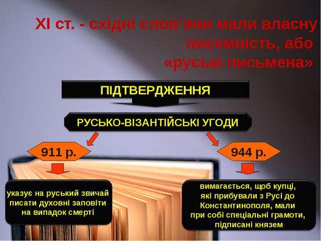 ХІ ст. - східні слов'яни мали власну писемність, або «руські письмена» 911 р....