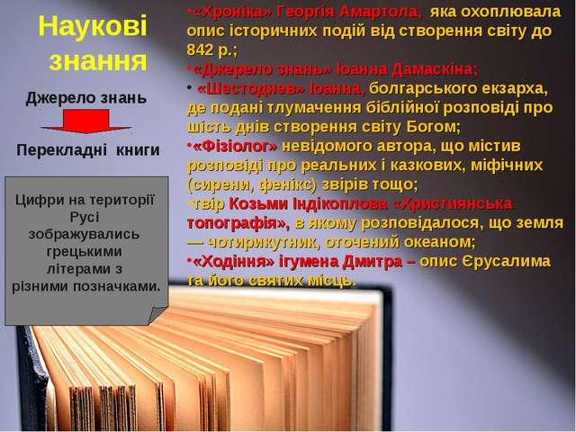 Наукові знання Джерело знань Перекладні книги Цифри на території Русі зображу...