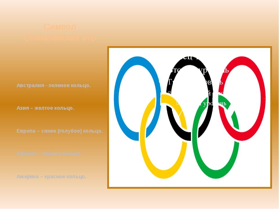 Символ Олимпийских игр Австралия - зеленое кольцо. Азия – желтое кольцо. Евро...