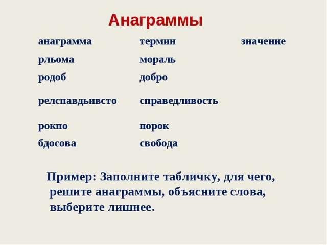 Анаграммы Пример: Заполните табличку, для чего, решите анаграммы, объясните...