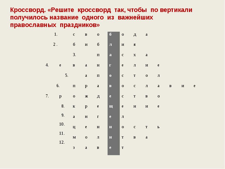Кроссворд. «Решите кроссворд так, чтобы по вертикали получилось название одно...