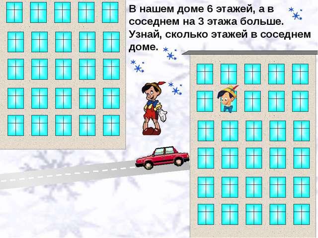 В нашем доме 6 этажей, а в соседнем на 3 этажа больше. Узнай, сколько этажей...