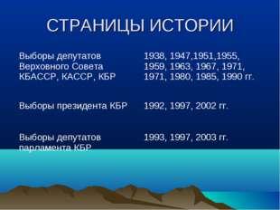 СТРАНИЦЫ ИСТОРИИ Выборы депутатов Верховного Совета КБАССР, КАССР, КБР 1938,