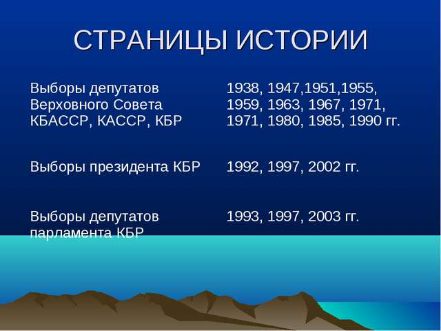 СТРАНИЦЫ ИСТОРИИ Выборы депутатов Верховного Совета КБАССР, КАССР, КБР 1938,...