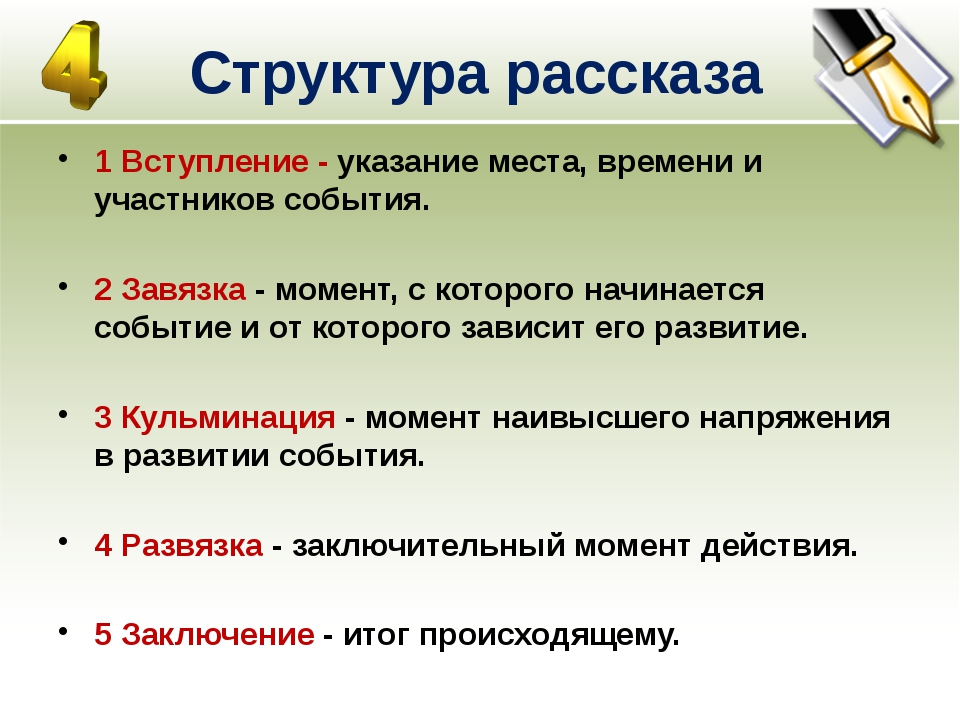 слайда 5 Структура рассказа 1
