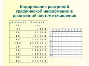 Кодирование растровой графической информации в десятичной системе счисления