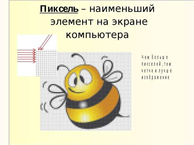 Пиксель – наименьший элемент на экране компьютера