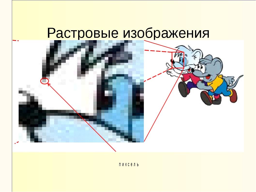 Растровые изображения