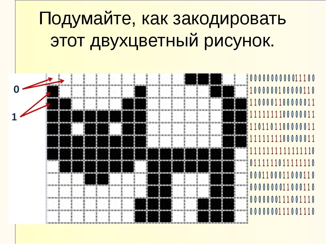 Напишите программу, которая печатает все символы и их ascii-коды