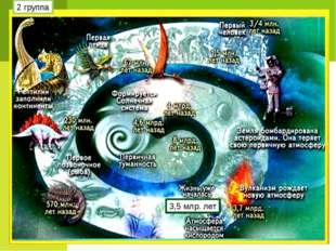 Гипотезы происхождения жизни на земле Гипотеза постоянного состояния – жизнь