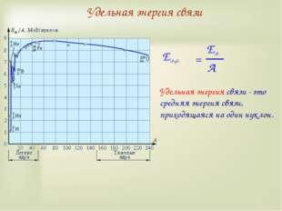 Удельная энергия связи Есв.уд. Есв. А = Удельная энергия связи - это средняя