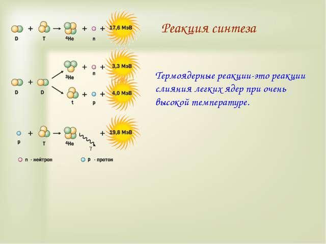 Реакция синтеза Термоядерные реакции-это реакции слияния легких ядер при очен...