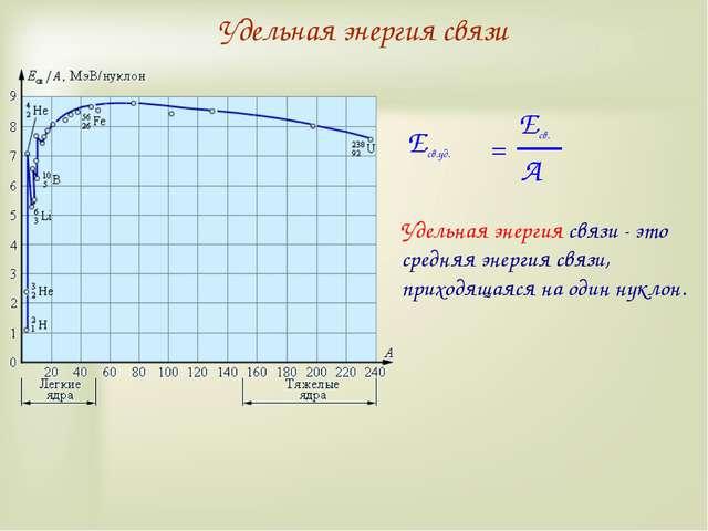 Удельная энергия связи Есв.уд. Есв. А = Удельная энергия связи - это средняя...